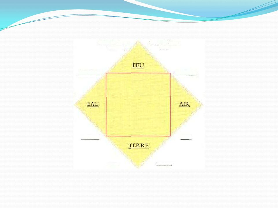 Kriteria Obat Tradisional (WHO) Telah digunakan secara turun-temurun selama 3 generasi Aman Bermanfaat