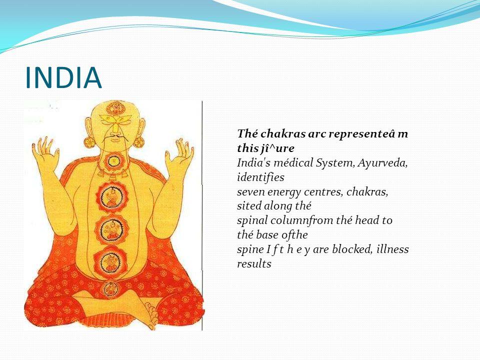 Obat Tradisional (WHO) Obat tradisional adalah obat asli di suatu negara yang digunakan secara turun temurun di negara lain ataupun di negara asalnya.