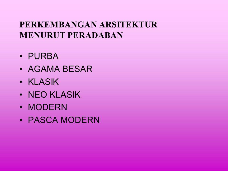 PENGERTIAN ARSITEK JAMAN YUNANI Arsitek dari kata ARCHI (Kepala) dan TECHTON (Tukang bangunan terutama kayu) JAMAN PERTENGAHAN (MEDIEVAL) Arsitek disebut MAGISTER OPERIS (Guru/Ahli karya), MAGISTER LAPIDUM (Guru/ Ahli batu) JAMAN MODERN Arsitek disebut MASTER BUILDER (Ahli bangunan)