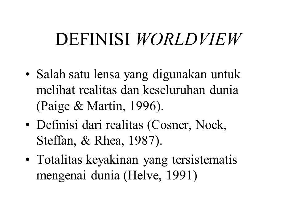 DEFINISI WORLDVIEW Salah satu lensa yang digunakan untuk melihat realitas dan keseluruhan dunia (Paige & Martin, 1996). Definisi dari realitas (Cosner