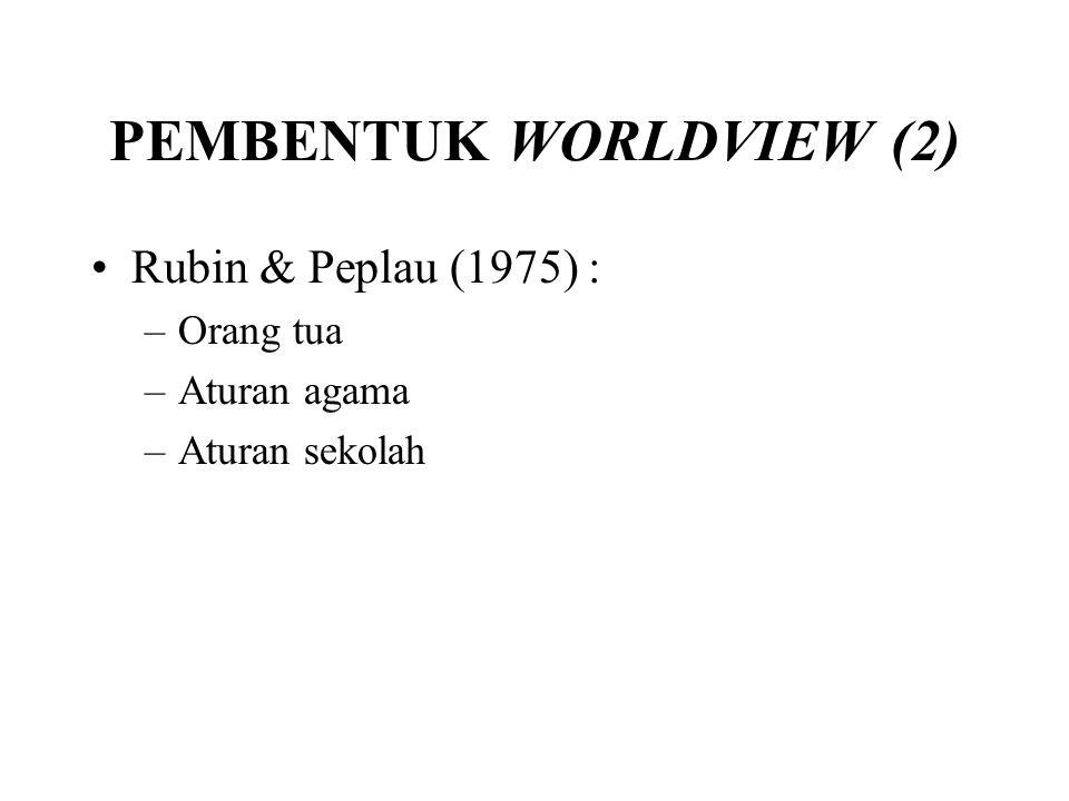 PEMBENTUK WORLDVIEW (2) Rubin & Peplau (1975) : –Orang tua –Aturan agama –Aturan sekolah