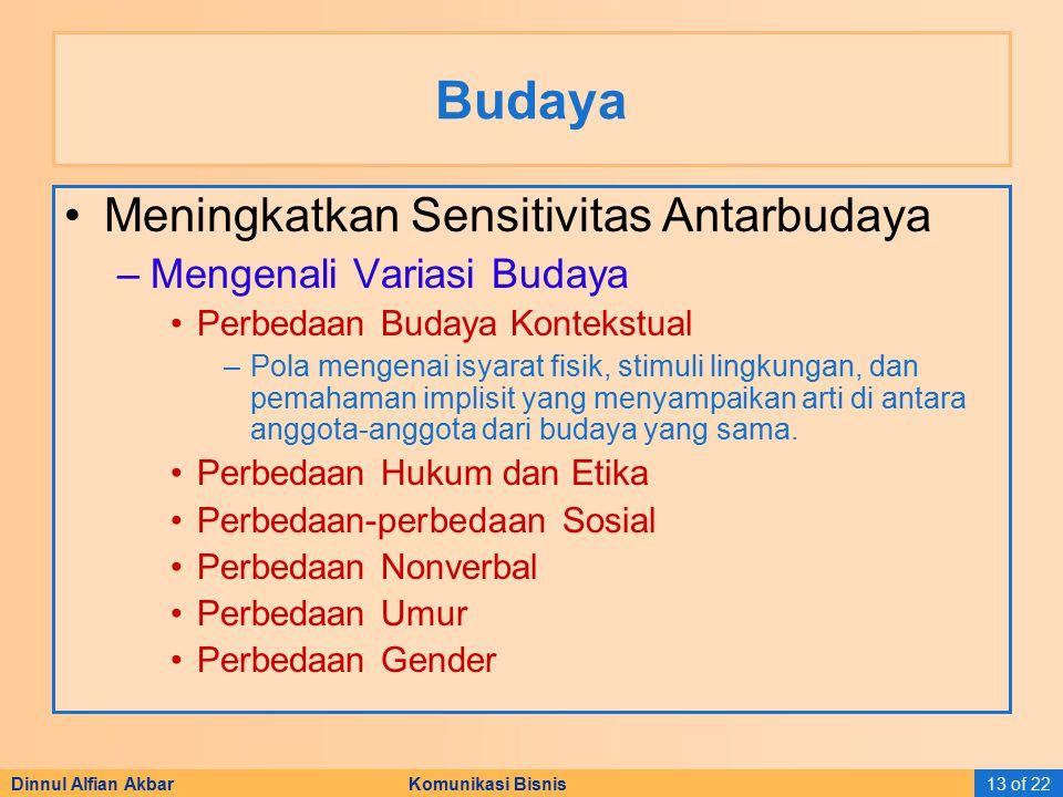Dinnul Alfian Akbar Komunikasi Bisnis13 of 22 Budaya Meningkatkan Sensitivitas Antarbudaya –Mengenali Variasi Budaya Perbedaan Budaya Kontekstual –Pol