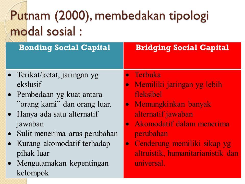 Bonding Social CapitalBridging Social Capital  Terikat/ketat, jaringan yg ekslusif  Pembedaan yg kuat antara orang kami dan orang luar.