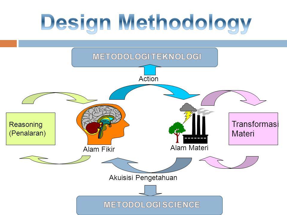 Action Akuisisi Pengetahuan Reasoning (Penalaran) Transformasi Materi Alam Fikir Alam Materi