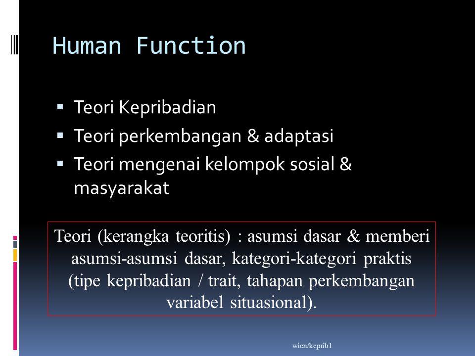 Human Function  Teori Kepribadian  Teori perkembangan & adaptasi  Teori mengenai kelompok sosial & masyarakat Teori (kerangka teoritis) : asumsi da