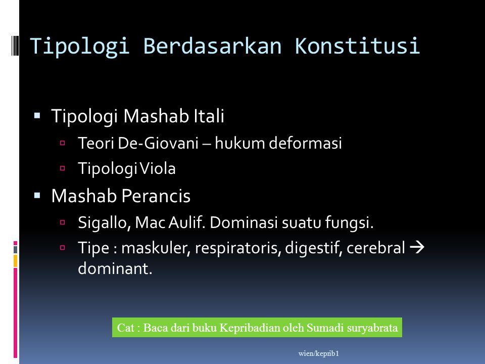 Tipologi Berdasarkan Konstitusi  Tipologi Mashab Itali  Teori De-Giovani – hukum deformasi  Tipologi Viola  Mashab Perancis  Sigallo, Mac Aulif.