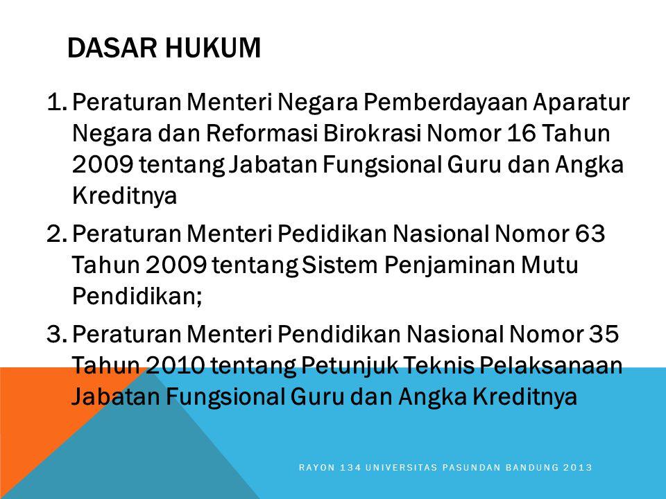 1.Peraturan Menteri Negara Pemberdayaan Aparatur Negara dan Reformasi Birokrasi Nomor 16 Tahun 2009 tentang Jabatan Fungsional Guru dan Angka Kreditny