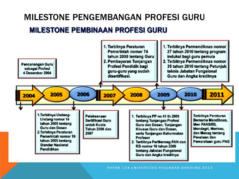 MILESTONE PENGEMBANGAN PROFESI GURU RAYON 134 UNIVERSITAS PASUNDAN BANDUNG 2013