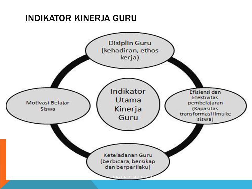 INDIKATOR KINERJA GURU RAYON 134 UNIVERSITAS PASUNDAN BANDUNG 2013
