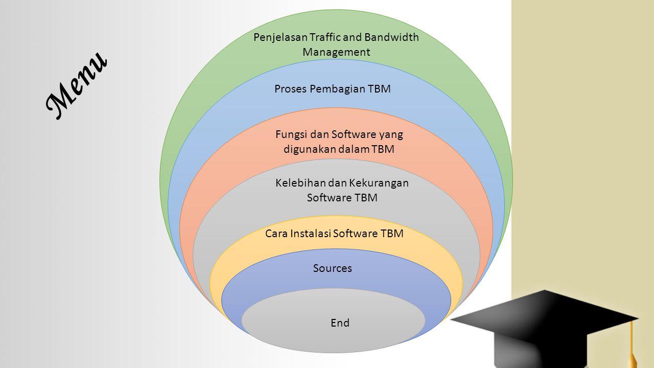 Menu Penjelasan Traffic and Bandwidth Management Proses Pembagian TBM Fungsi dan Software yang digunakan dalam TBM Kelebihan dan Kekurangan Software T