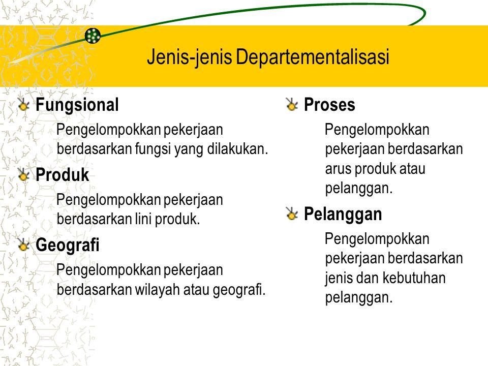 Jenis-jenis Departementalisasi Fungsional Pengelompokkan pekerjaan berdasarkan fungsi yang dilakukan.