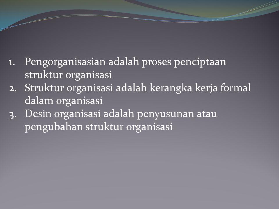 1.Pengorganisasian adalah proses penciptaan struktur organisasi 2.Struktur organisasi adalah kerangka kerja formal dalam organisasi 3.Desin organisasi