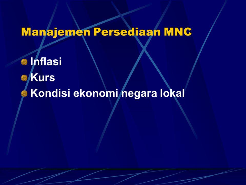 Manajemen Persediaan MNC Inflasi Kurs Kondisi ekonomi negara lokal