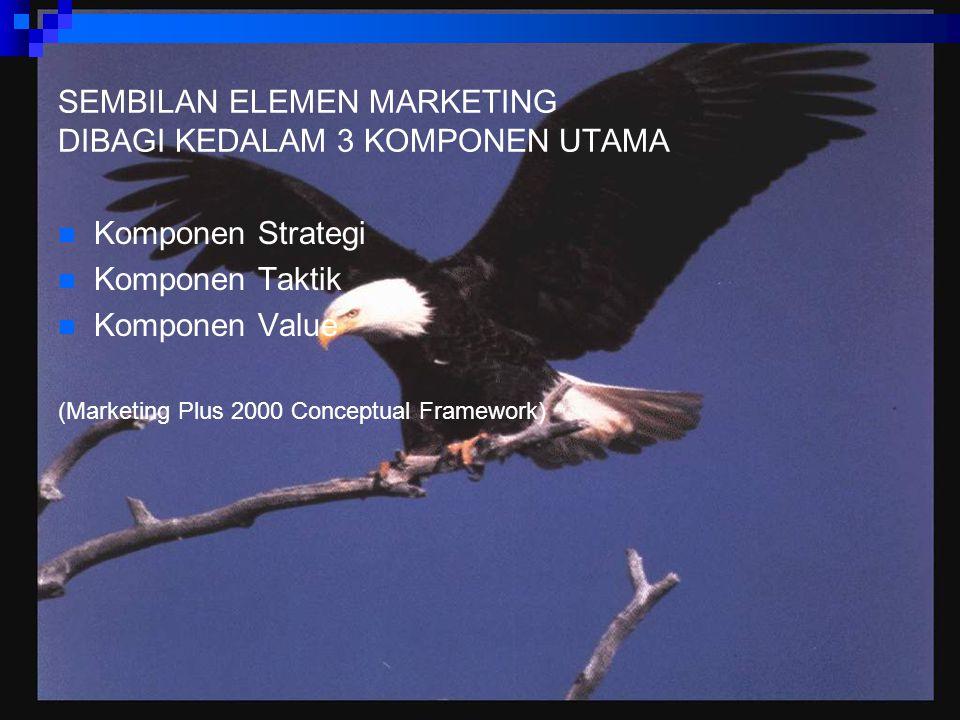SEMBILAN ELEMEN MARKETING DIBAGI KEDALAM 3 KOMPONEN UTAMA Komponen Strategi Komponen Taktik Komponen Value (Marketing Plus 2000 Conceptual Framework)