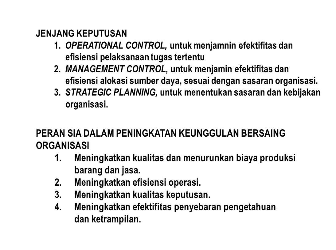JENJANG KEPUTUSAN 1. OPERATIONAL CONTROL, untuk menjamnin efektifitas dan efisiensi pelaksanaan tugas tertentu 2. MANAGEMENT CONTROL, untuk menjamin e