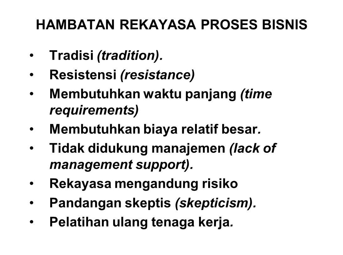 HAMBATAN REKAYASA PROSES BISNIS Tradisi (tradition). Resistensi (resistance) Membutuhkan waktu panjang (time requirements) Membutuhkan biaya relatif b