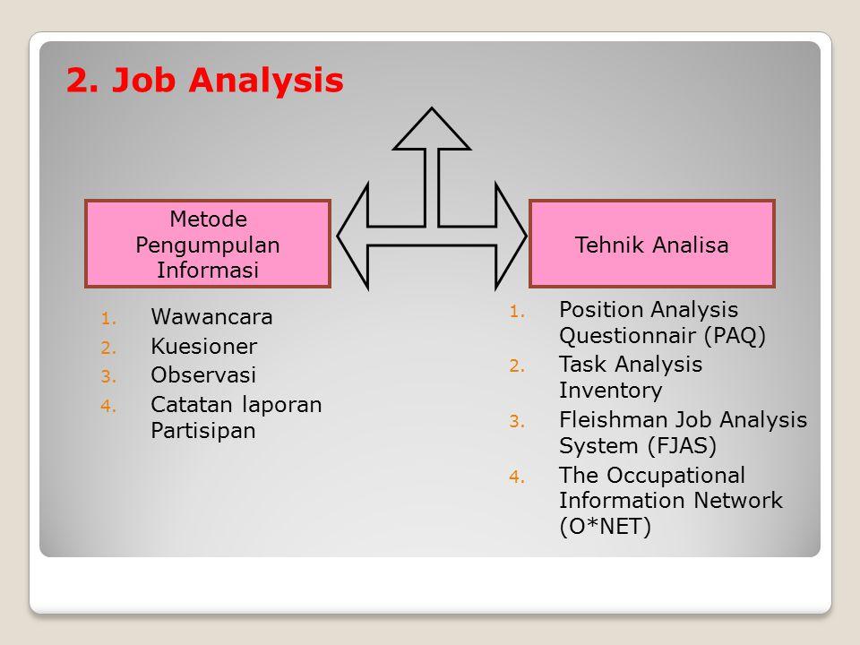 Metode Pengumpulan Informasi Tehnik Analisa 1. Wawancara 2. Kuesioner 3. Observasi 4. Catatan laporan Partisipan 1. Position Analysis Questionnair (PA