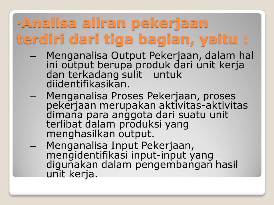 Analisa aliran pekerjaan terdiri dari tiga bagian, yaitu : Analisa aliran pekerjaan terdiri dari tiga bagian, yaitu : – Menganalisa Output Pekerjaan,