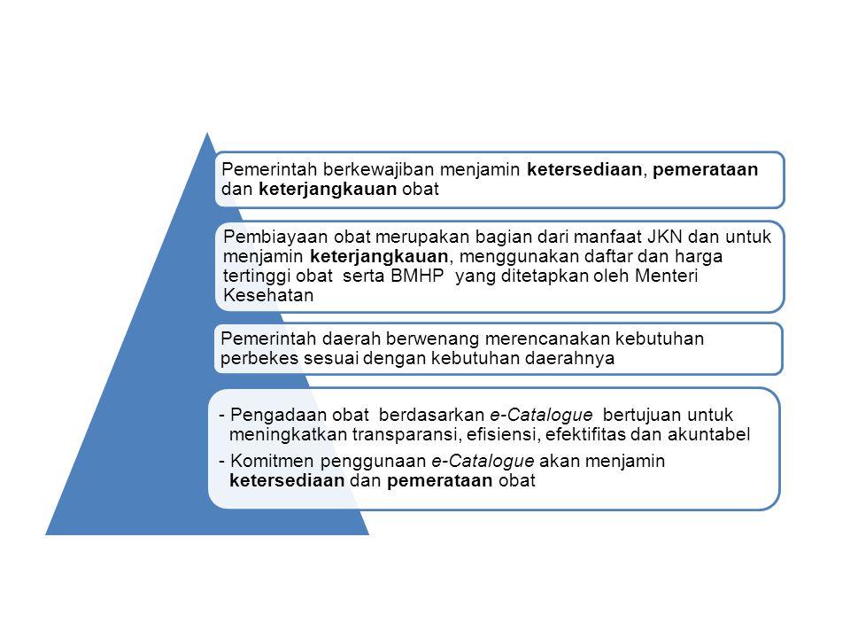1.Pengadaan obat berdasarkan e-catalogue bertujuan agar proses pengadaan obat menjadi lebih transparan, akuntabel, efektif dan efisien 2.Proses pengadaan harus lebih baik daripada sebelumnya 3.Pemerintah dan IF bertanggungjawab menjamin ketersediaan obat sepakat