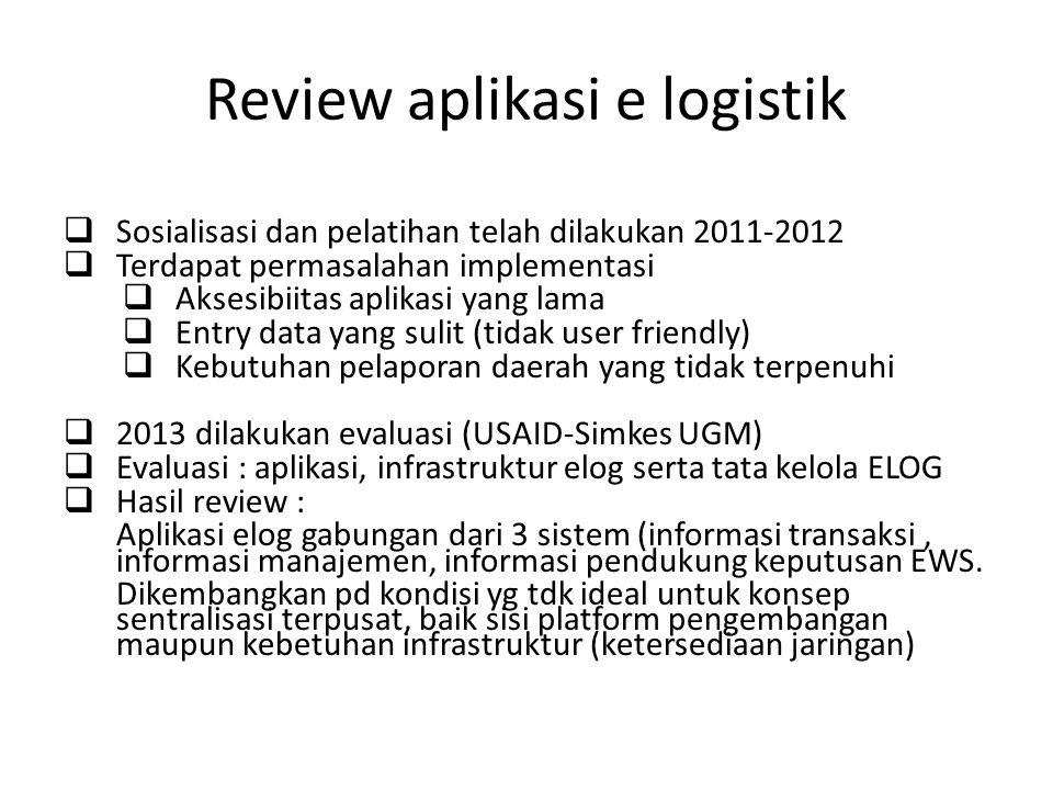 Review aplikasi e logistik  Sosialisasi dan pelatihan telah dilakukan 2011-2012  Terdapat permasalahan implementasi  Aksesibiitas aplikasi yang lam