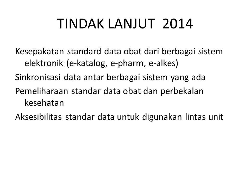 TINDAK LANJUT 2014 Kesepakatan standard data obat dari berbagai sistem elektronik (e-katalog, e-pharm, e-alkes) Sinkronisasi data antar berbagai siste