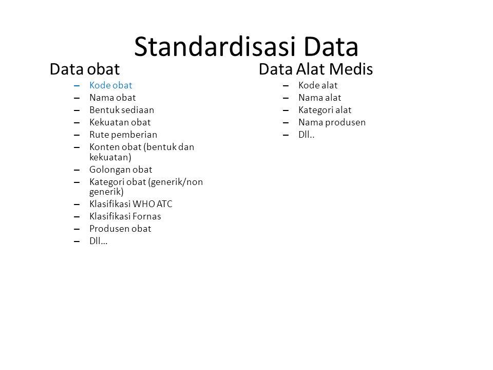 Standardisasi Data Data obat – Kode obat – Nama obat – Bentuk sediaan – Kekuatan obat – Rute pemberian – Konten obat (bentuk dan kekuatan) – Golongan