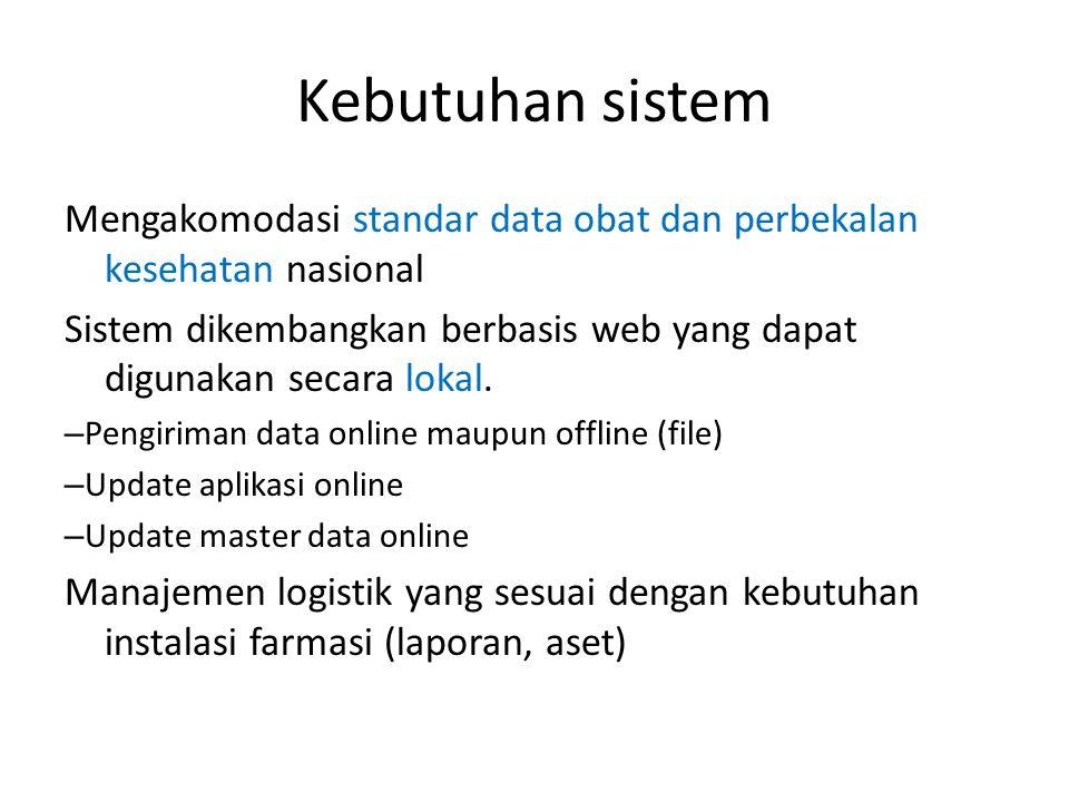 Kebutuhan sistem Mengakomodasi standar data obat dan perbekalan kesehatan nasional Sistem dikembangkan berbasis web yang dapat digunakan secara lokal.