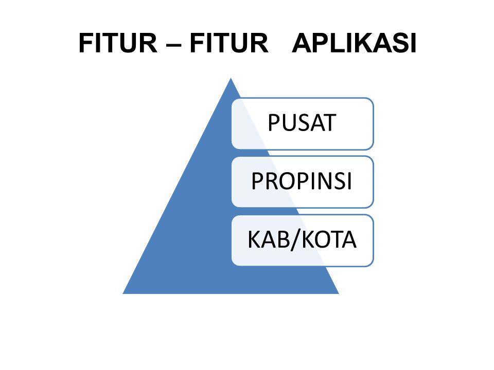 FITUR – FITUR APLIKASI PUSATPROPINSIKAB/KOTA