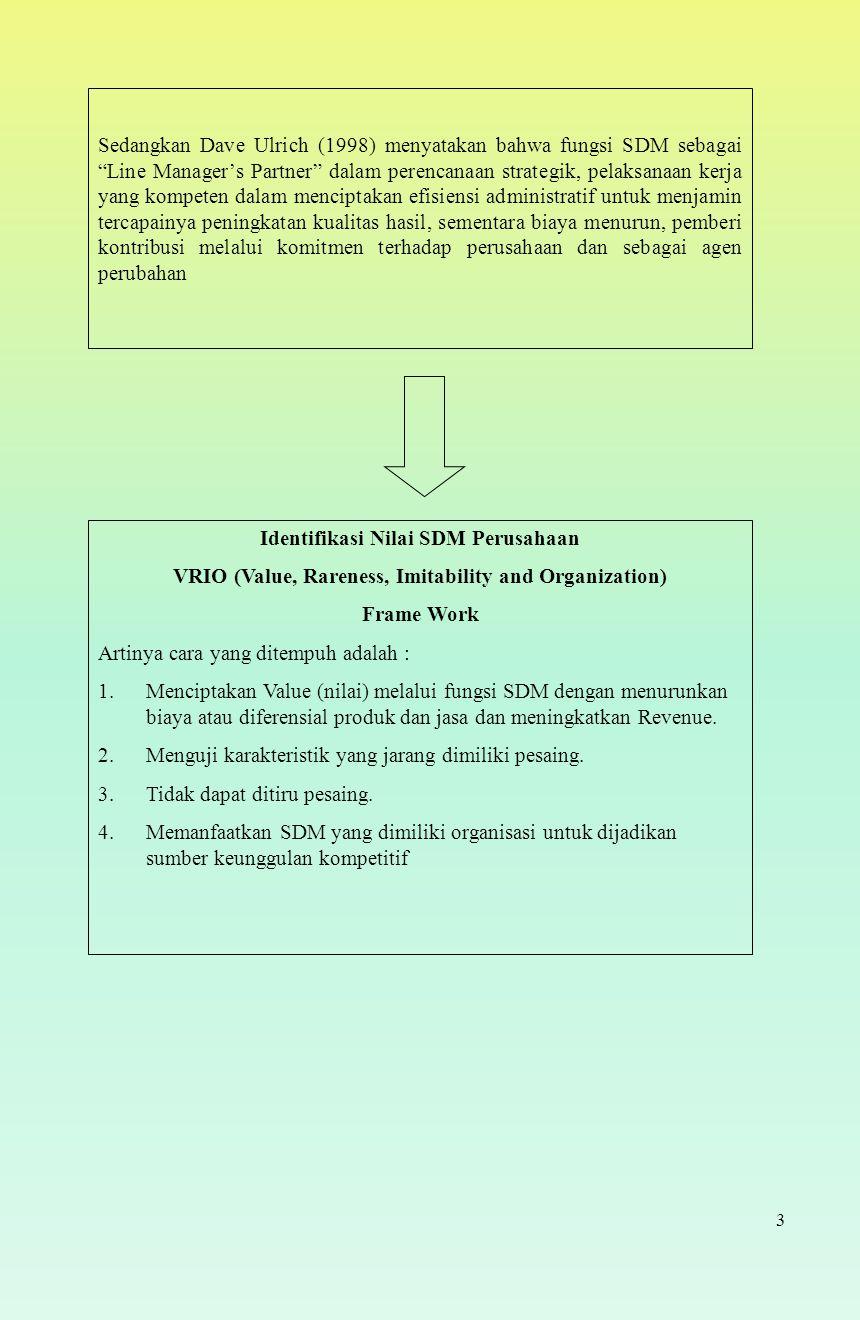 """3 Sedangkan Dave Ulrich (1998) menyatakan bahwa fungsi SDM sebagai """"Line Manager's Partner"""" dalam perencanaan strategik, pelaksanaan kerja yang kompet"""