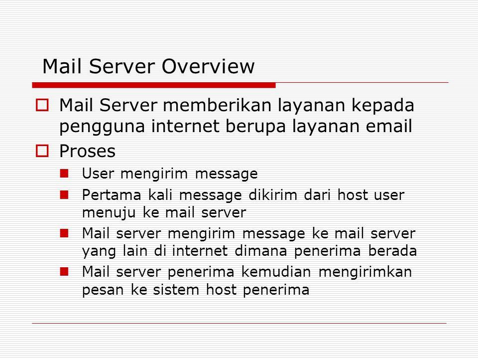 Mail Server Overview  Mail Server memberikan layanan kepada pengguna internet berupa layanan email  Proses User mengirim message Pertama kali messag