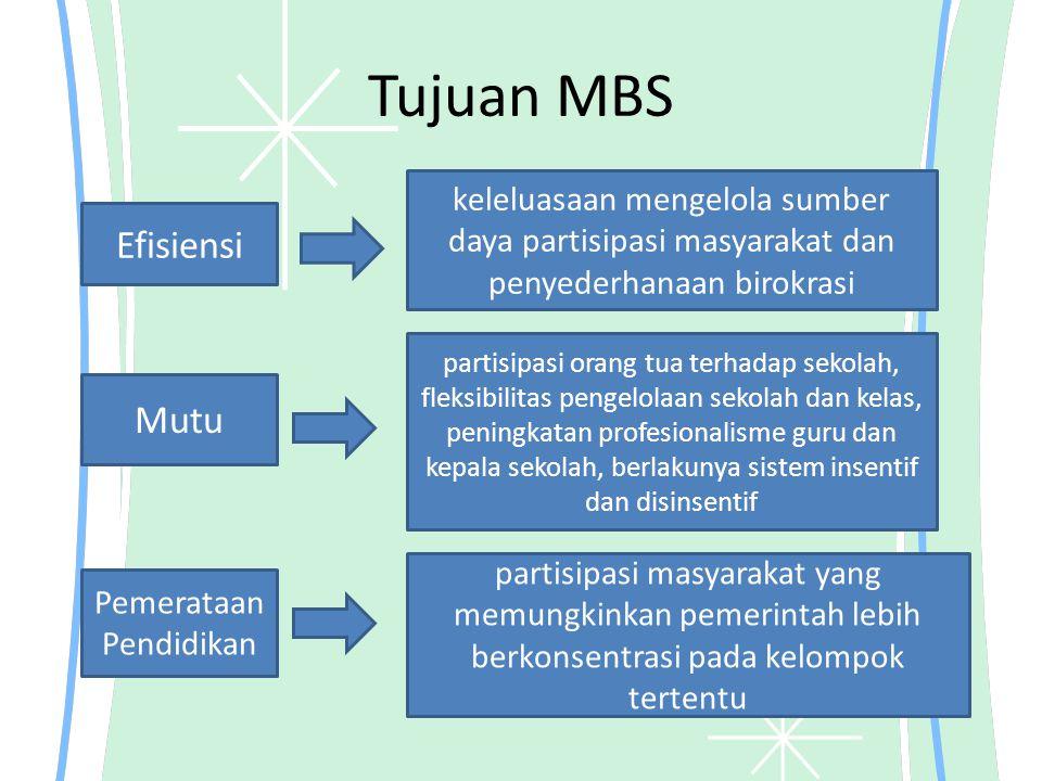 Tujuan MBS Efisiensi Mutu Pemerataan Pendidikan keleluasaan mengelola sumber daya partisipasi masyarakat dan penyederhanaan birokrasi partisipasi oran