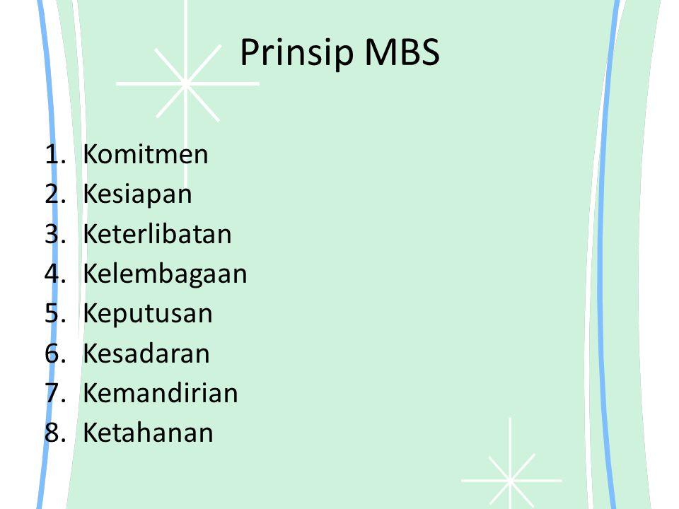Prinsip MBS 1.Komitmen 2.Kesiapan 3.Keterlibatan 4.Kelembagaan 5.Keputusan 6.Kesadaran 7.Kemandirian 8.Ketahanan