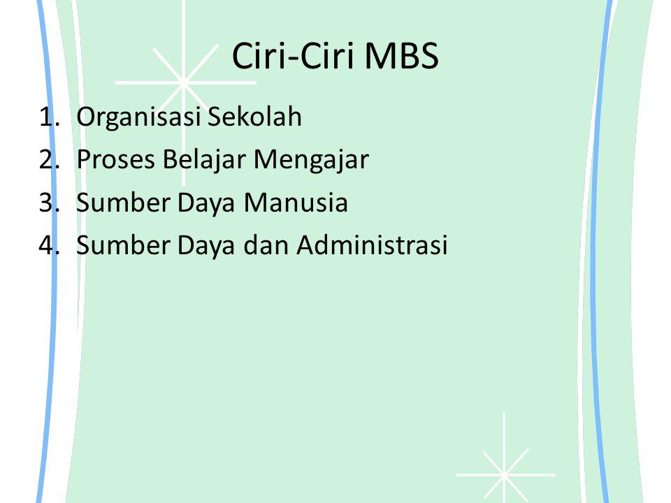 Ciri-Ciri MBS 1.Organisasi Sekolah 2.Proses Belajar Mengajar 3.Sumber Daya Manusia 4.Sumber Daya dan Administrasi