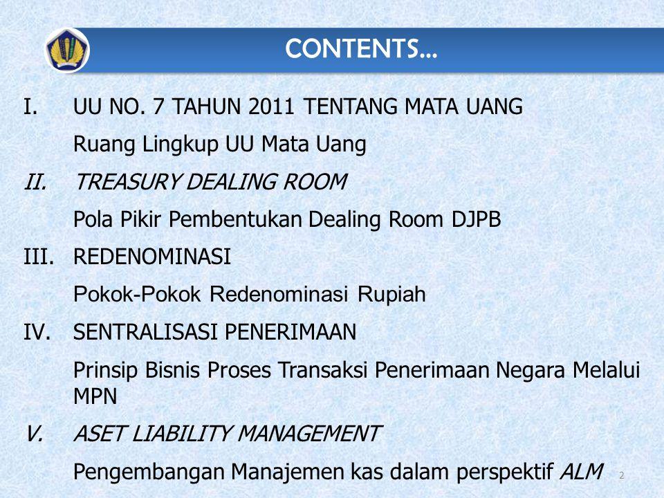 I.UU NO. 7 TAHUN 2011 TENTANG MATA UANG Ruang Lingkup UU Mata Uang II.TREASURY DEALING ROOM Pola Pikir Pembentukan Dealing Room DJPB III.REDENOMINASI