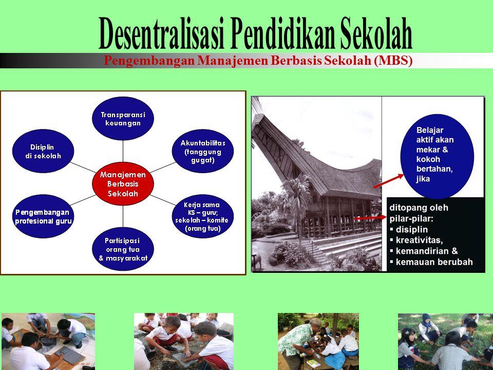 Pengembangan Manajemen Berbasis Sekolah (MBS)