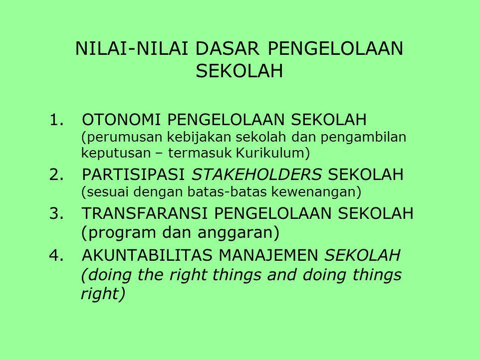 NILAI-NILAI DASAR PENGELOLAAN SEKOLAH 1.
