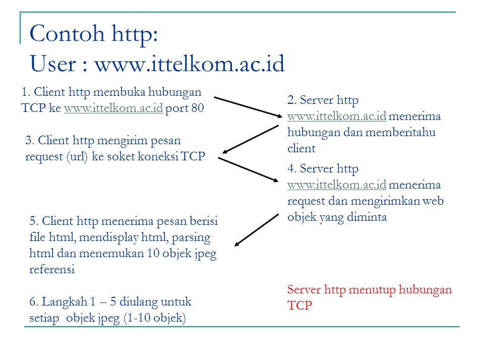 Contoh http: User : www.ittelkom.ac.id 1. Client http membuka hubungan TCP ke www.ittelkom.ac.id port 80www.ittelkom.ac.id 2. Server http www.ittelkom