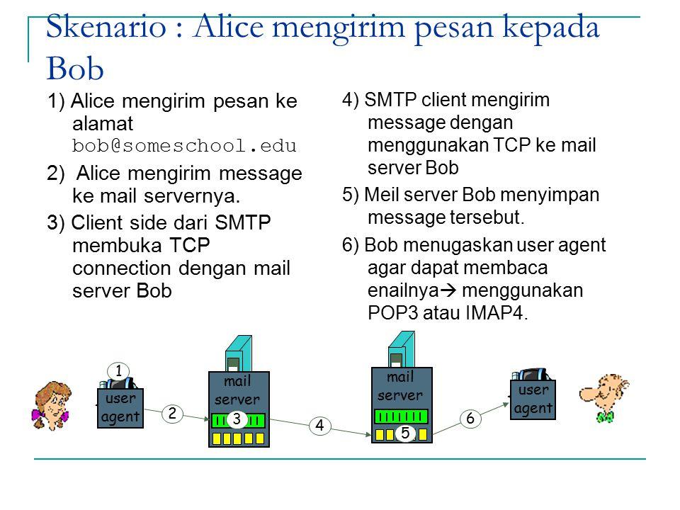 Skenario : Alice mengirim pesan kepada Bob 1) Alice mengirim pesan ke alamat bob@someschool.edu 2) Alice mengirim message ke mail servernya. 3) Client