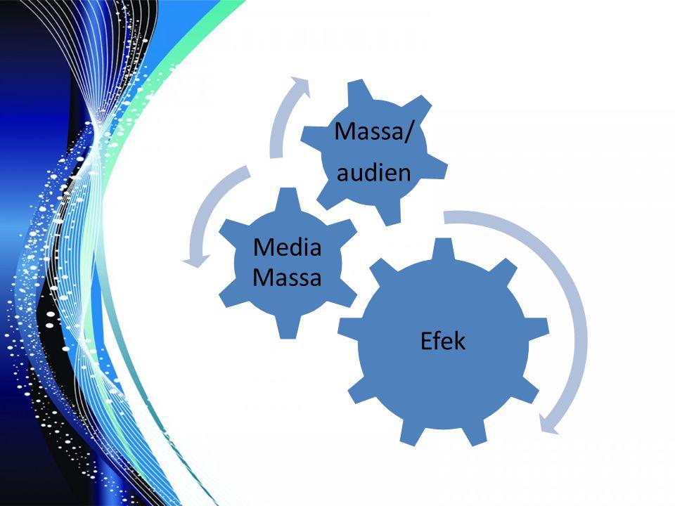 Efek Media Massa Massa/ audien