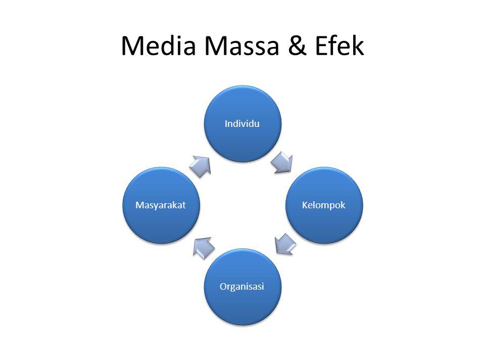 Media Massa & Efek IndividuKelompokOrganisasiMasyarakat