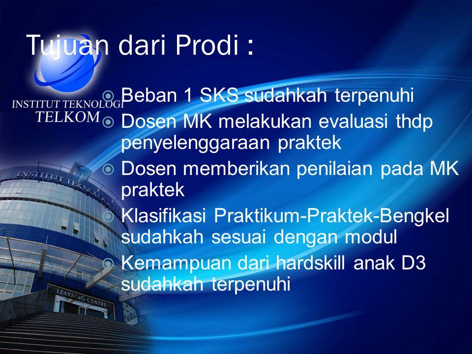 Tujuan dari Prodi :  Beban 1 SKS sudahkah terpenuhi  Dosen MK melakukan evaluasi thdp penyelenggaraan praktek  Dosen memberikan penilaian pada MK p