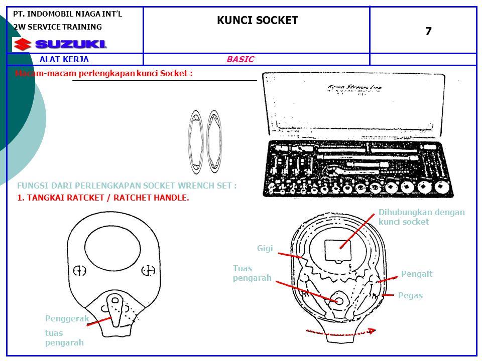 KUNCI SOCKET 7 Macam-macam perlengkapan kunci Socket : FUNGSI DARI PERLENGKAPAN SOCKET WRENCH SET : 1.