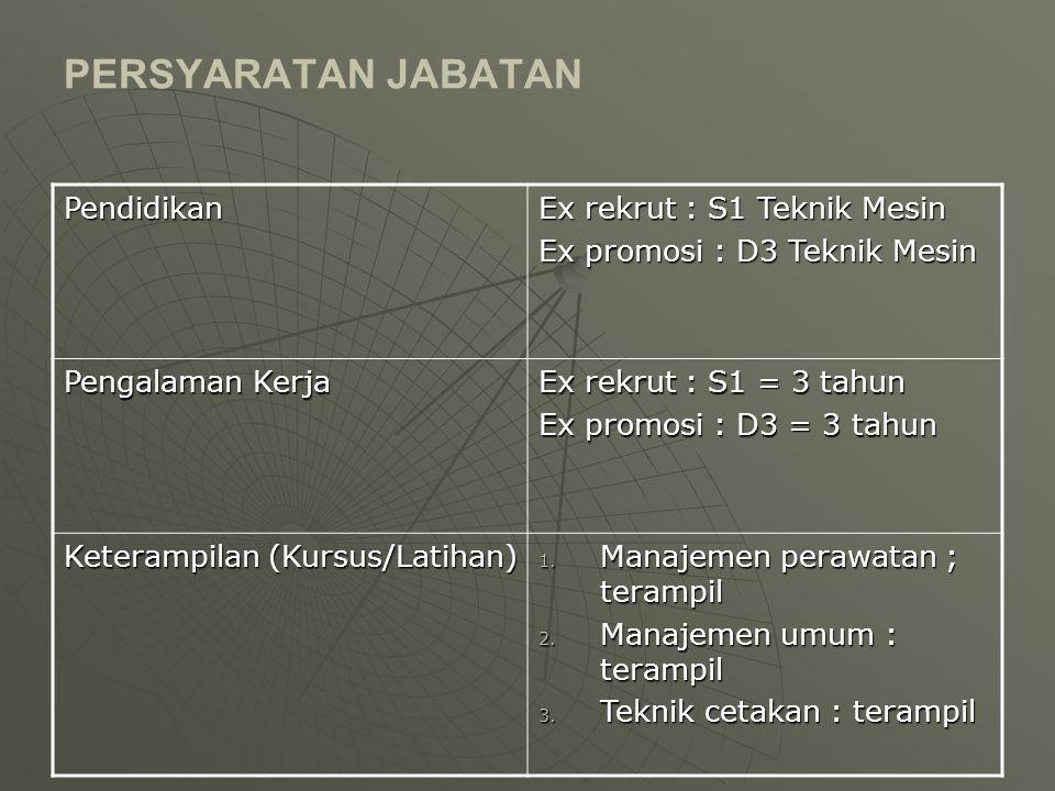 PERSYARATAN JABATAN Pendidikan Ex rekrut : S1 Teknik Mesin Ex promosi : D3 Teknik Mesin Pengalaman Kerja Ex rekrut : S1 = 3 tahun Ex promosi : D3 = 3