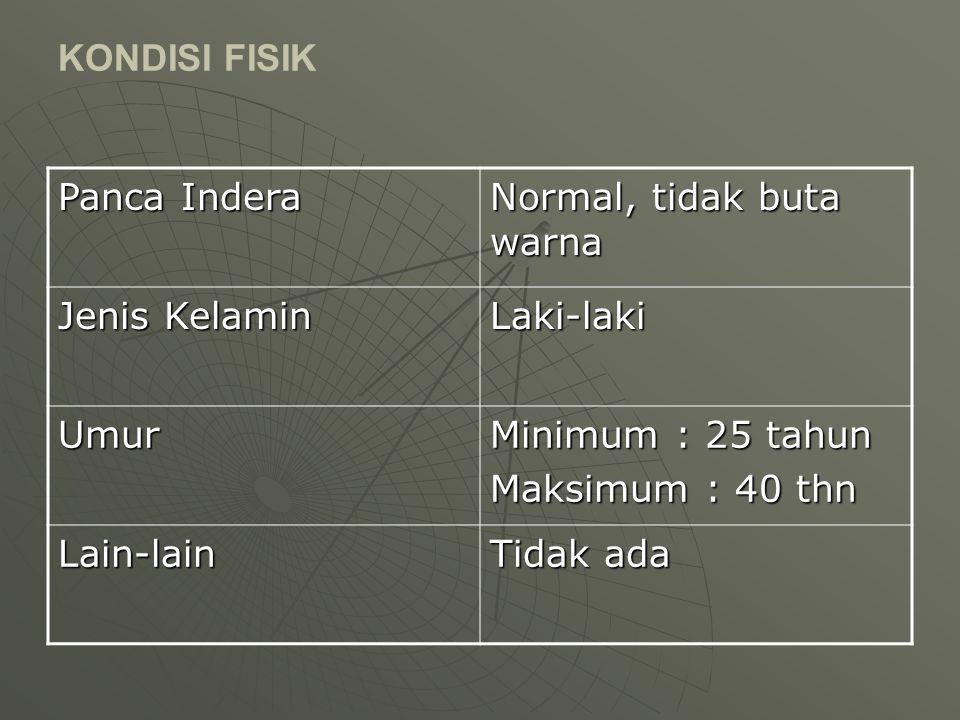 KONDISI FISIK Panca Indera Normal, tidak buta warna Jenis Kelamin Laki-laki Umur Minimum : 25 tahun Maksimum : 40 thn Lain-lain Tidak ada