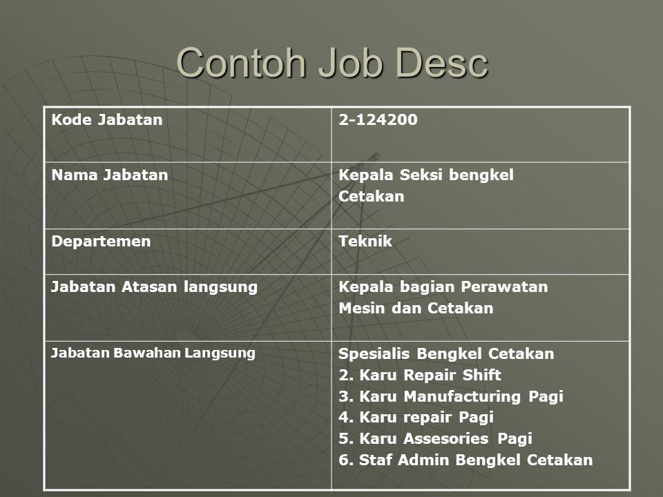 Contoh Job Desc Kode Jabatan2-124200 Nama JabatanKepala Seksi bengkel Cetakan DepartemenTeknik Jabatan Atasan langsungKepala bagian Perawatan Mesin da