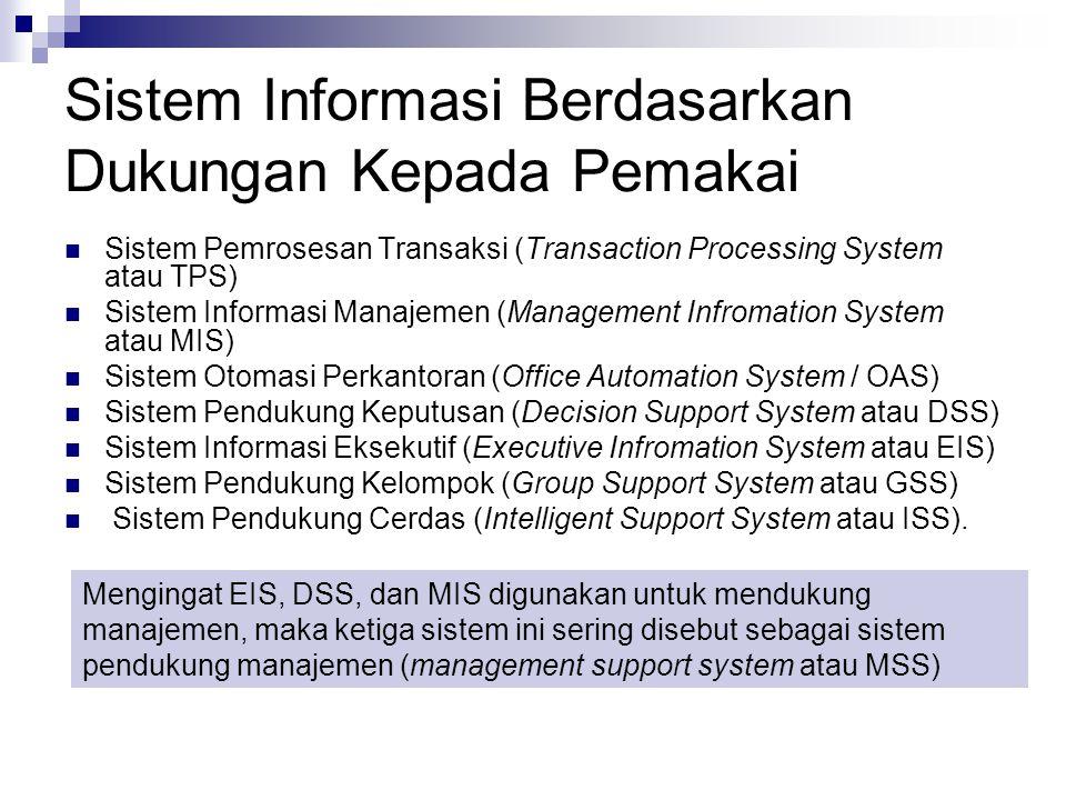 Sistem Informasi Berdasarkan Dukungan Kepada Pemakai Sistem Pemrosesan Transaksi (Transaction Processing System atau TPS) Sistem Informasi Manajemen (