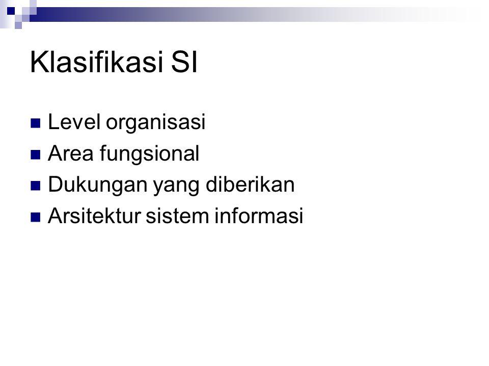 Klasifikasi SI Level organisasi Area fungsional Dukungan yang diberikan Arsitektur sistem informasi