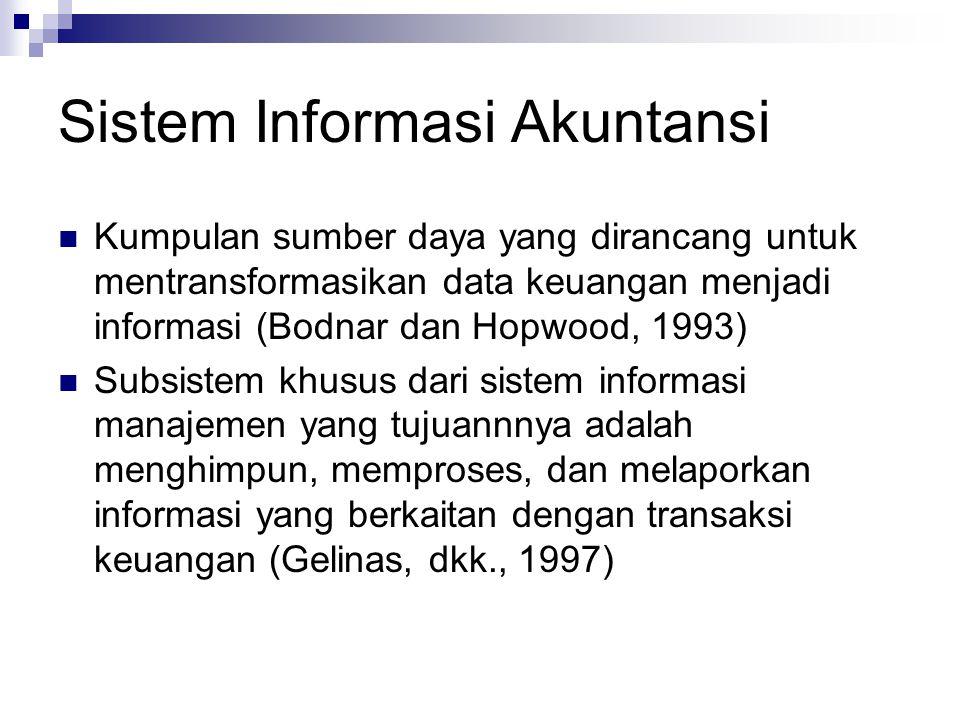 Sistem Informasi Akuntansi Kumpulan sumber daya yang dirancang untuk mentransformasikan data keuangan menjadi informasi (Bodnar dan Hopwood, 1993) Sub