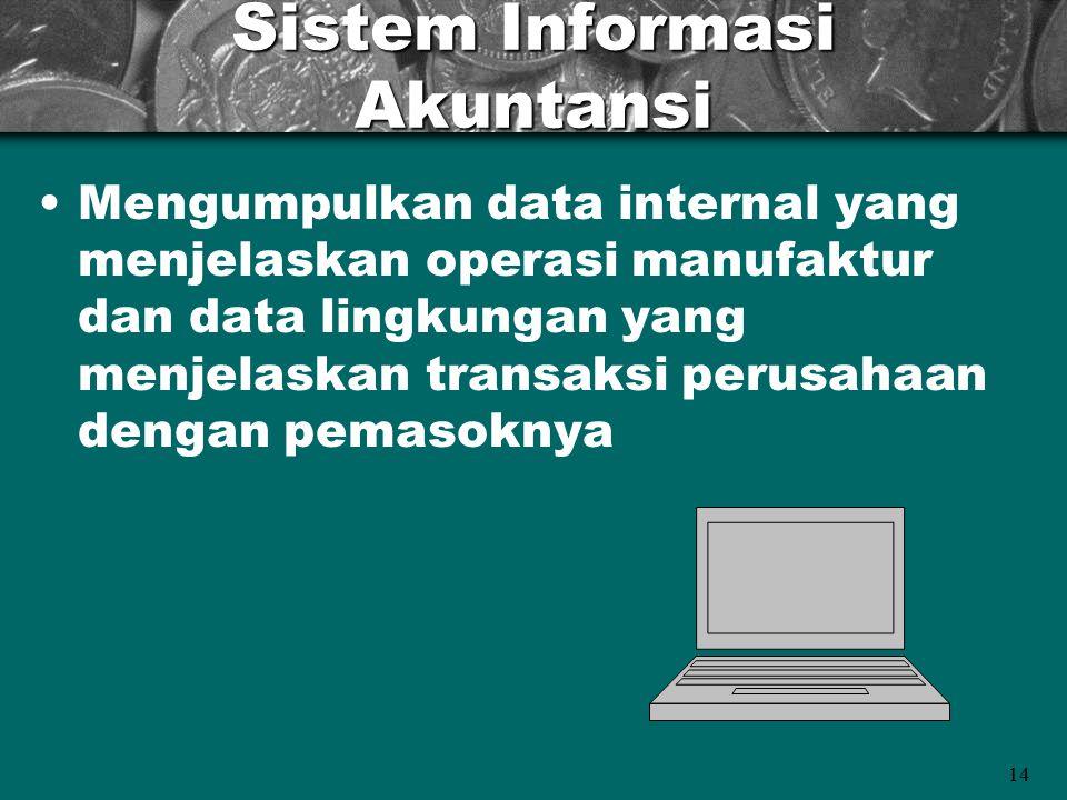 14 Sistem Informasi Akuntansi Mengumpulkan data internal yang menjelaskan operasi manufaktur dan data lingkungan yang menjelaskan transaksi perusahaan