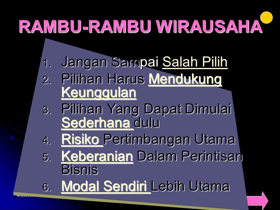 4/5/20155 RAMBU-RAMBU WIRAUSAHA 1. Jangan Sampai Salah Pilih Salah PilihSalah Pilih 2. Pilihan Harus Mendukung Keunggulan Mendukung KeunggulanMendukun
